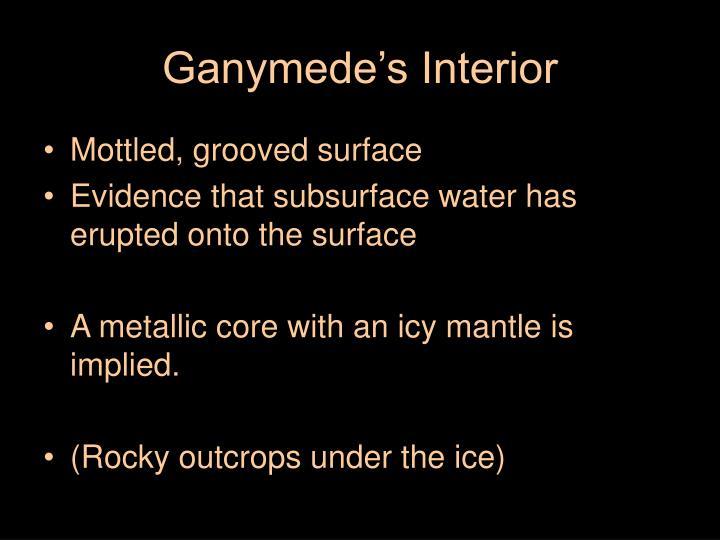 Ganymede's Interior