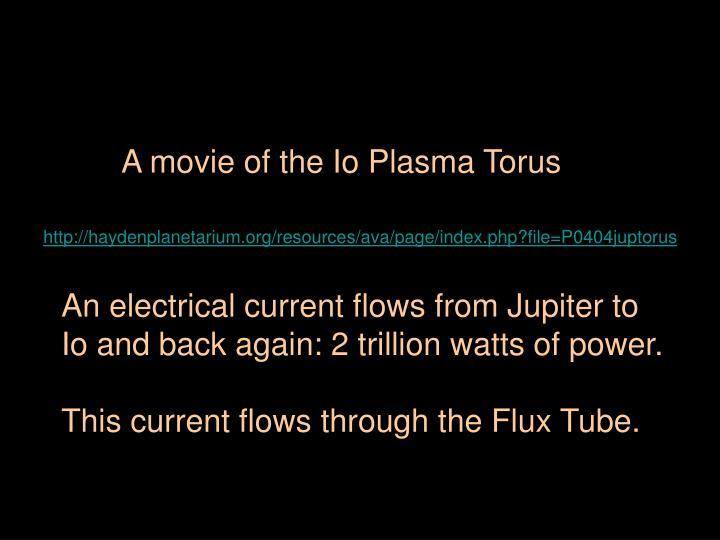 A movie of the Io Plasma Torus