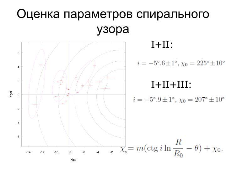 Оценка параметров спирального узора
