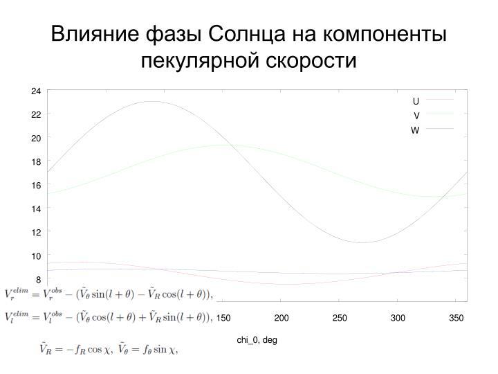 Влияние фазы Солнца на компоненты пекулярной скорости