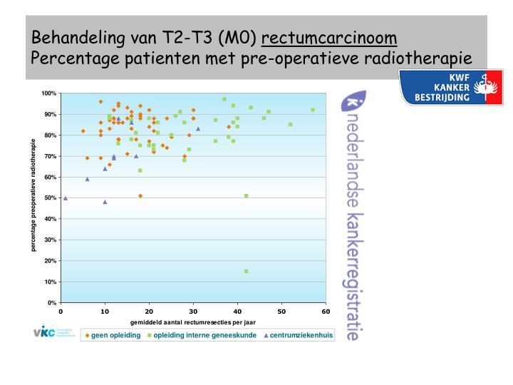 Behandeling van T2-T3 (M0)