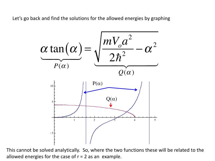 Let's go back and find the solutions for the allowed energies by graphing