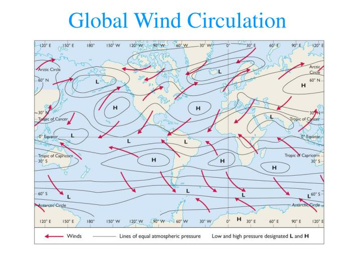 Global Wind Circulation
