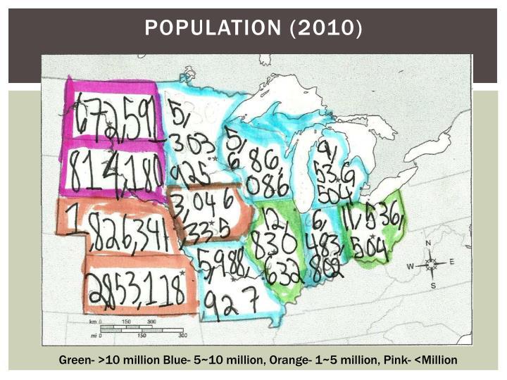 Population (2010)