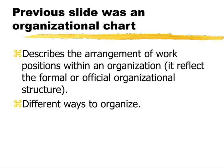Previous slide was an organizational chart