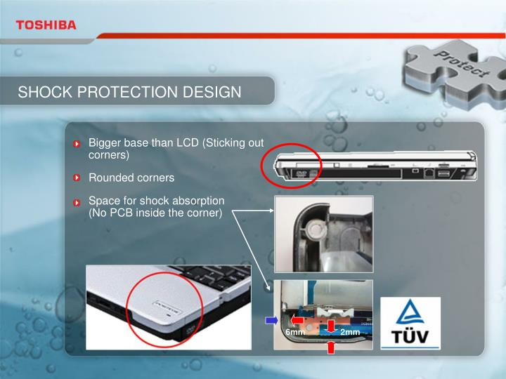 SHOCK PROTECTION DESIGN
