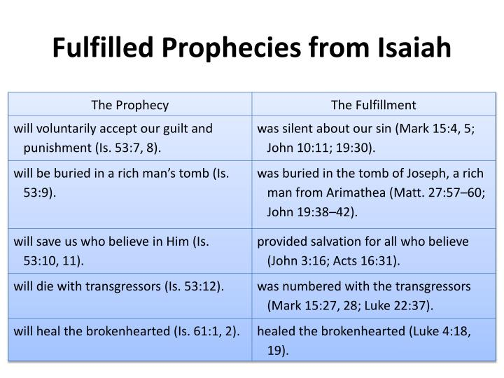 Fulfilled Prophecies from Isaiah