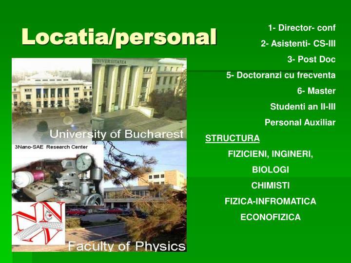 Locatia/personal