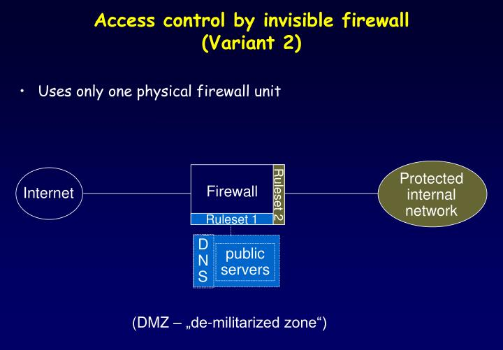 Access control by invisible firewall