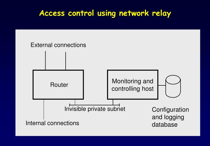 Access control using network relay