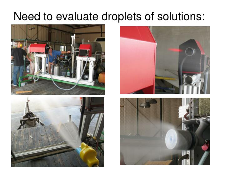 Need to evaluate droplets of solutions:
