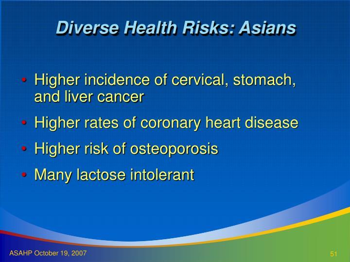 Diverse Health Risks: Asians