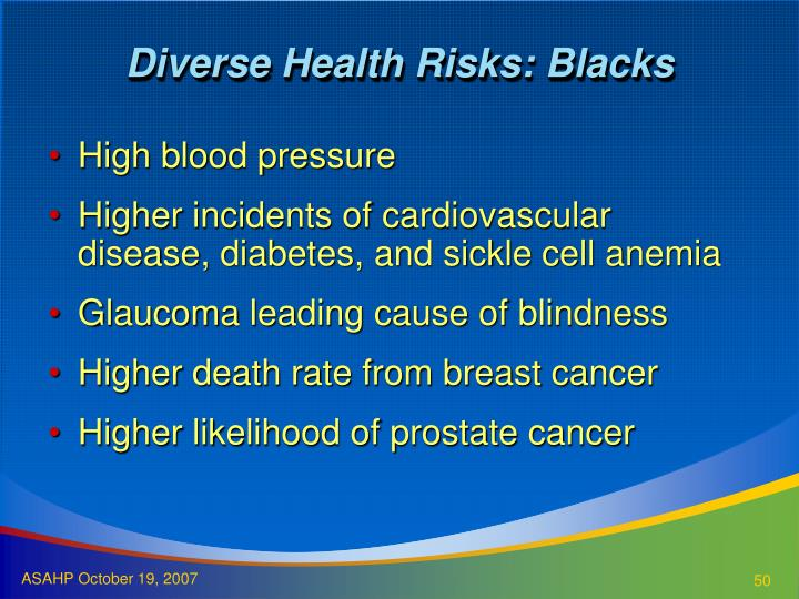 Diverse Health Risks: Blacks