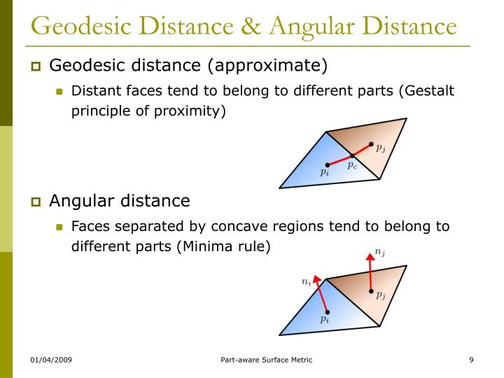 Geodesic Distance & Angular Distance
