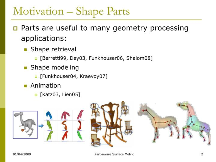 Motivation shape parts
