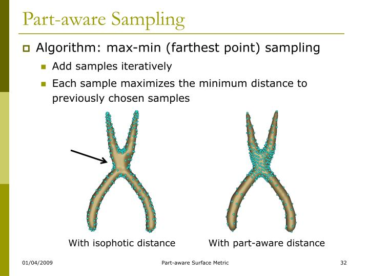 Part-aware Sampling