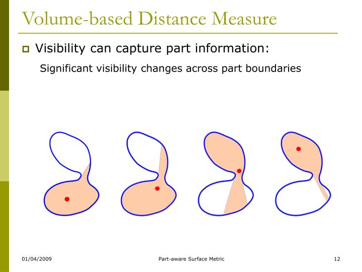Volume-based Distance Measure