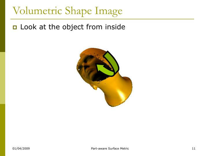 Volumetric Shape Image