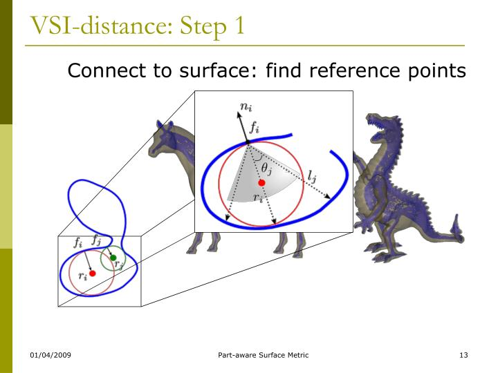 VSI-distance: Step 1