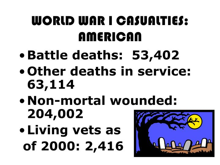 WORLD WAR I CASUALTIES: AMERICAN