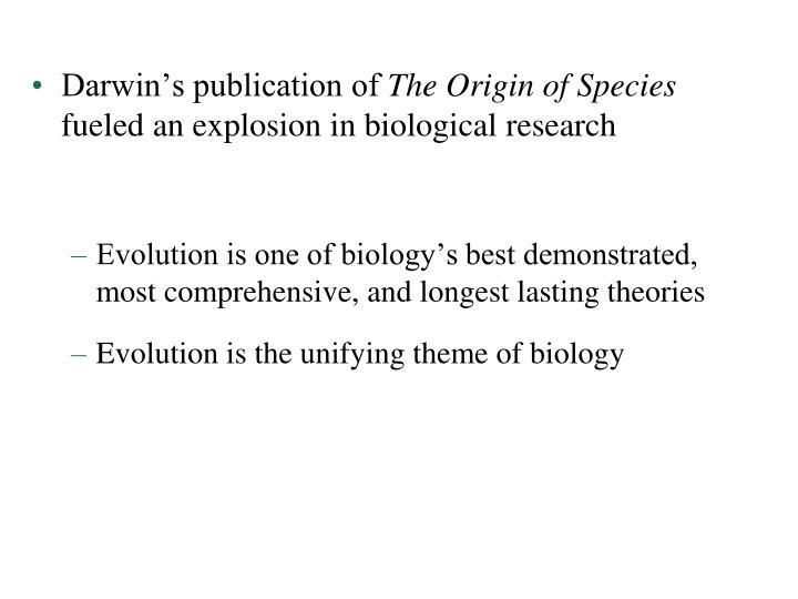 Darwin's publication of