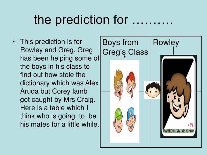 the prediction for ……….