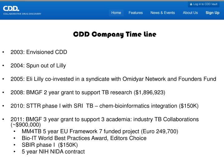 CDD Company Time Line