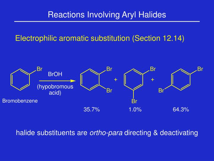 Reactions Involving Aryl Halides