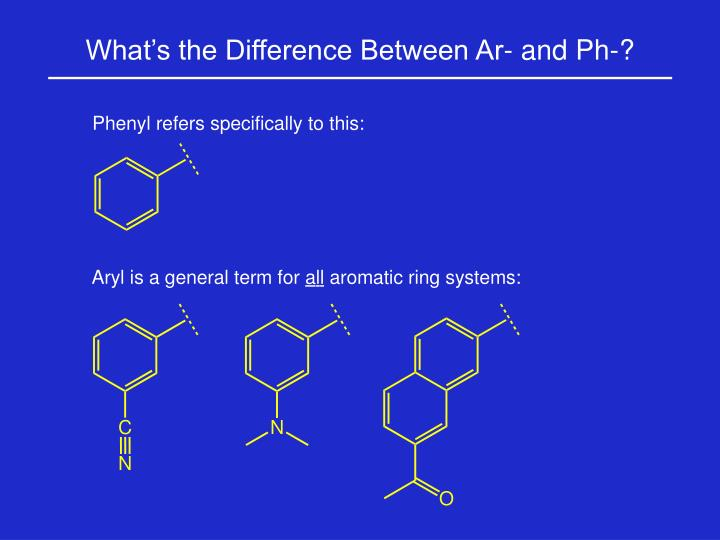 What's the Difference Between Ar- and Ph-?