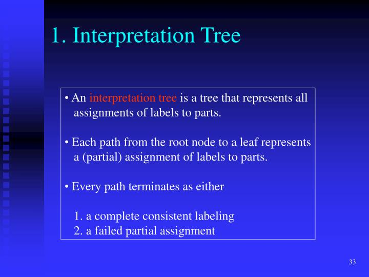 1. Interpretation Tree
