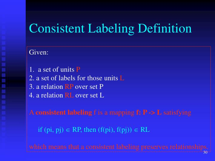 Consistent Labeling Definition