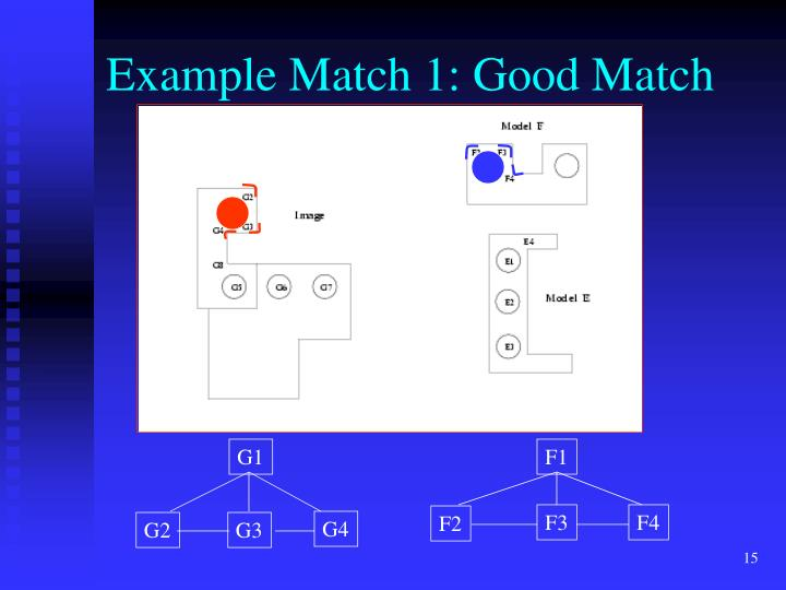 Example Match 1: Good Match
