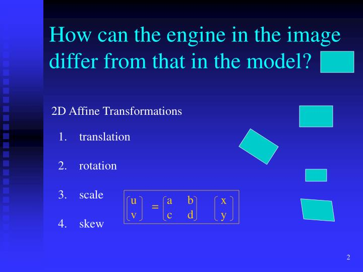 How can the engine in the image differ from that in the model?