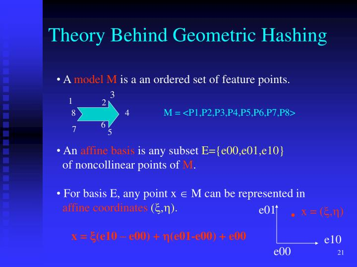 Theory Behind Geometric Hashing