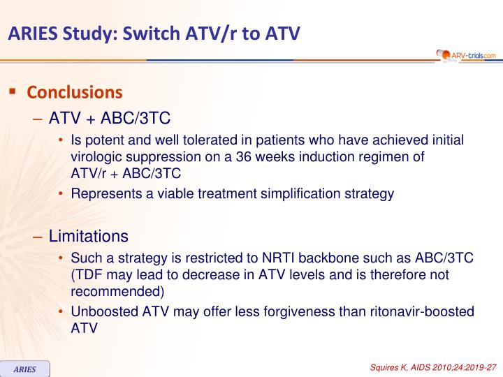ARIES Study: Switch ATV/r to ATV