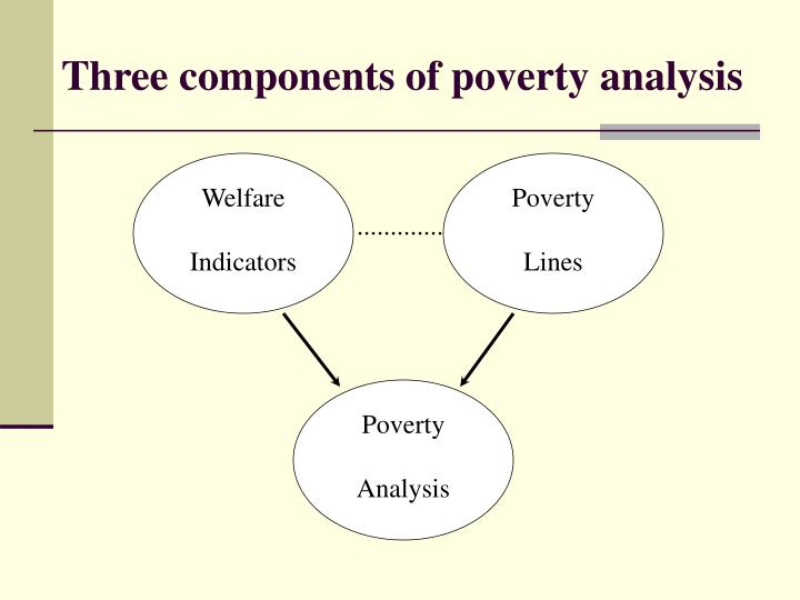 Three components of poverty analysis