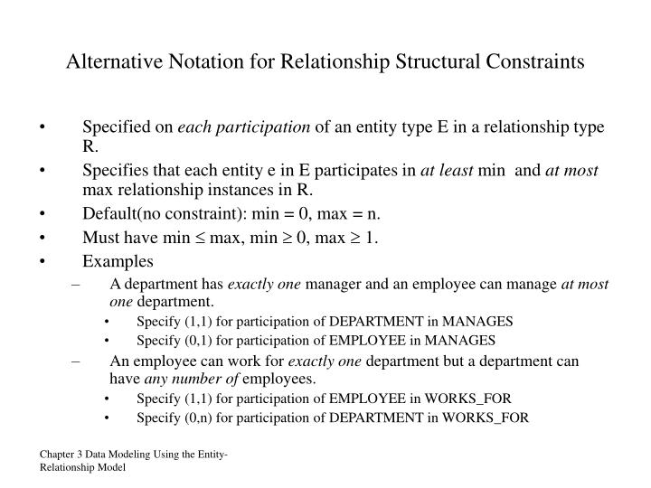 Alternative Notation for Relationship Structural Constraints