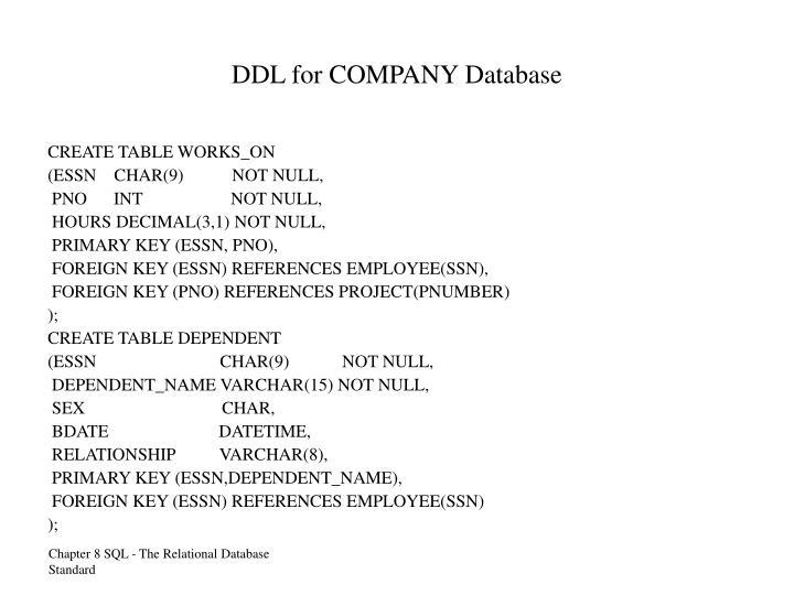 DDL for COMPANY Database
