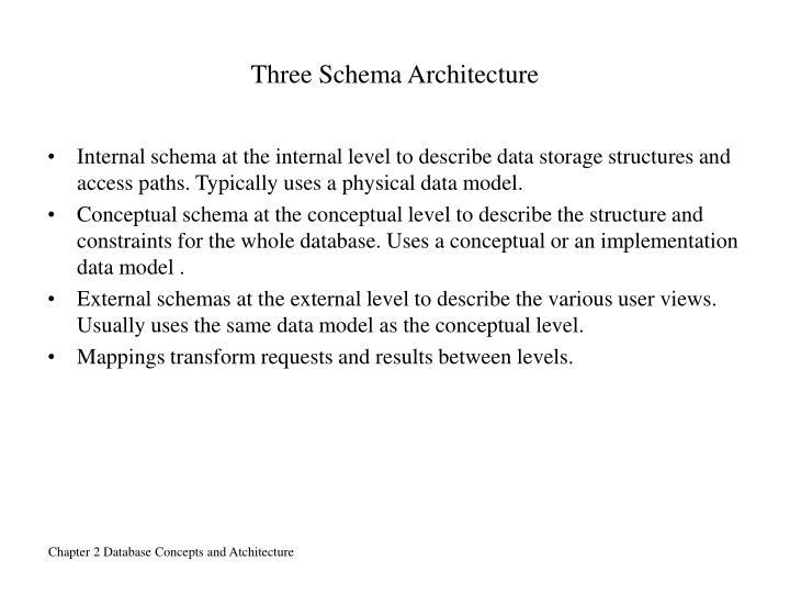 Three Schema Architecture