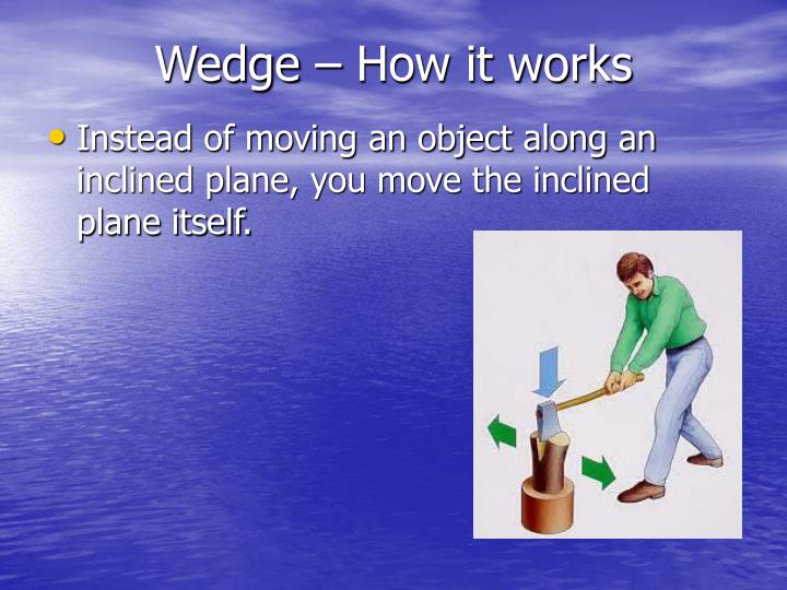 Wedge – How it works