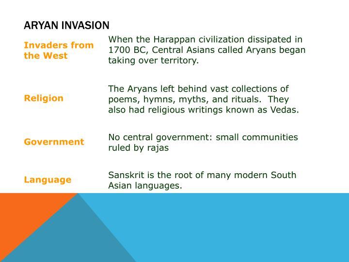 Aryan Invasion