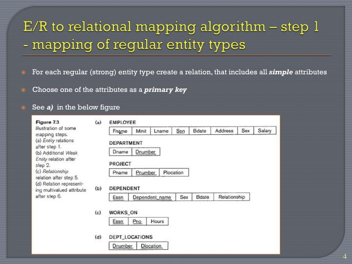 E/R to relational mapping algorithm – step 1