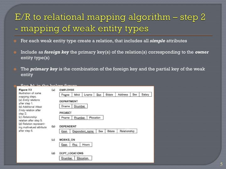 E/R to relational mapping algorithm – step 2