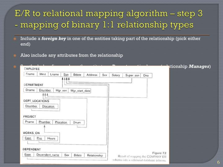 E/R to relational mapping algorithm – step 3