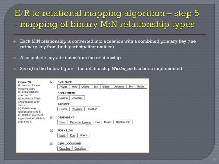 E/R to relational mapping algorithm – step 5