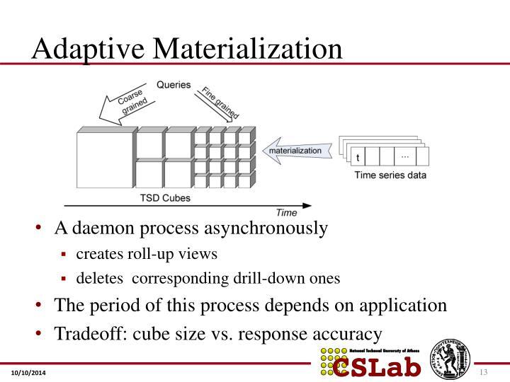 Adaptive Materialization