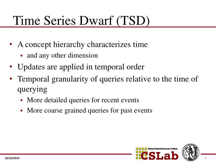 Time Series Dwarf (TSD)