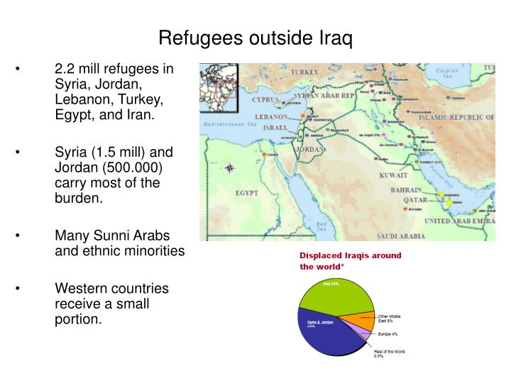 Refugees outside Iraq