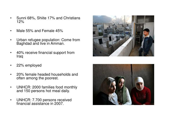 Sunni 68%, Shiite 17% and Christians 12%