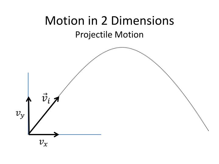 Motion in 2 Dimensions